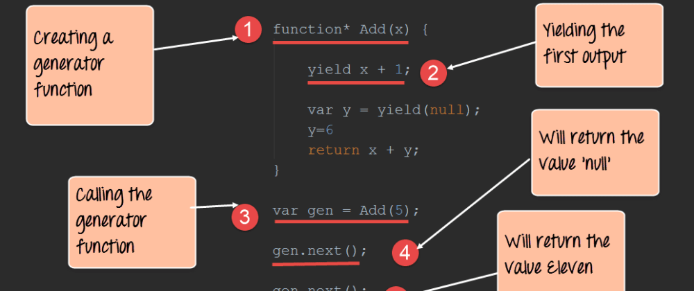 Cover image for Generator Functions JavaScript(Examples & Usage in Redux Saga Asynchronous Api Call)