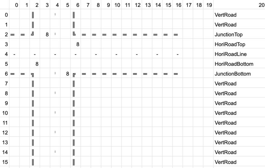 Spreadsheet grid designing