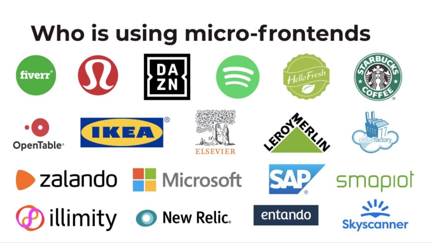 Companies using Microfrontends by Luca Mezzalira