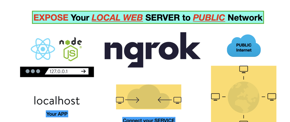 Cover image for ngrok - Expose Your LOCAL WEB Server to PUBLIC Internet (complete guide with Video) 📹