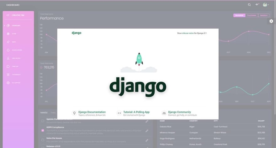 Black Dashboard Django.