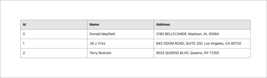 user-addresses