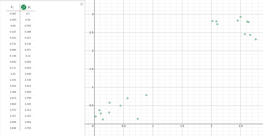 Desmos showing the above points