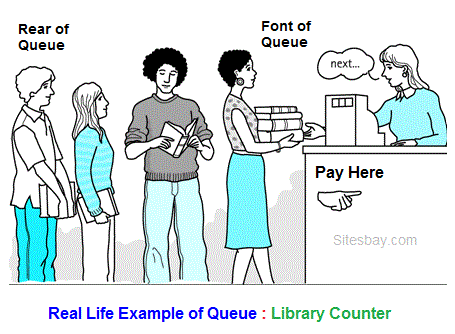 queue example.png