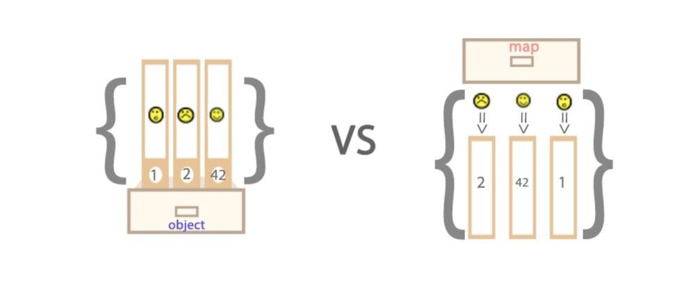 Cover image for JavaScript: Map vs Object, quando e como usar?