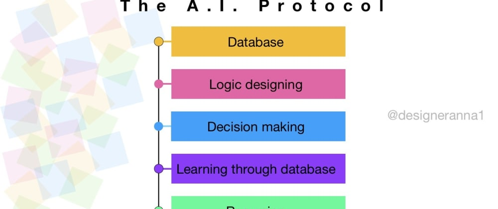 Cover image for The A.I. Protocol