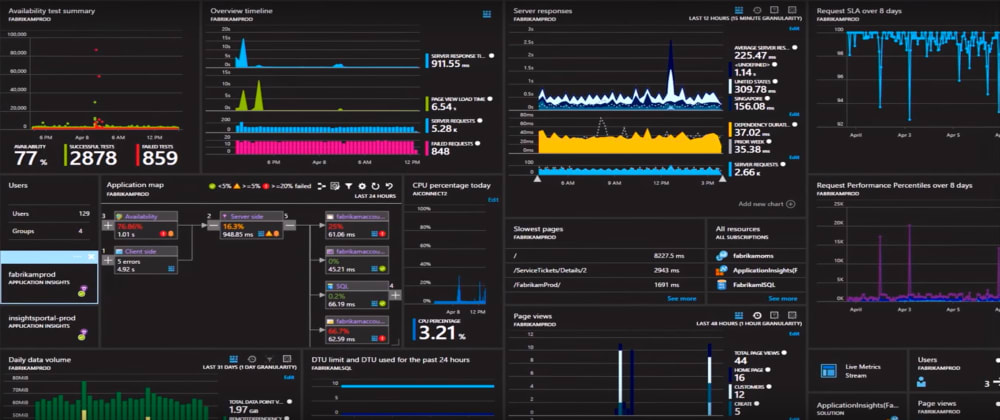 Cover image for Monitoring non-web apps using Azure Application Insights (Part 2: Basic Instrumentation)