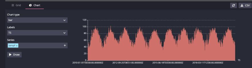 questdb improved charts