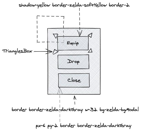 modal wireframe