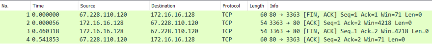 TCP connection close