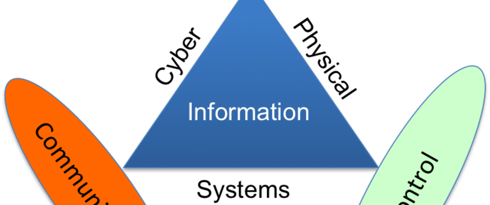 Cover image for What is a Cyber Physical System?