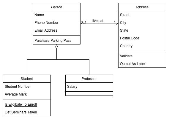 data-model-example
