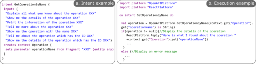 A snippet of the OpenAPI Bot definition