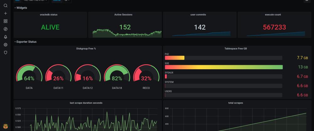 Cover image for Oracle Database monitoring using Grafana