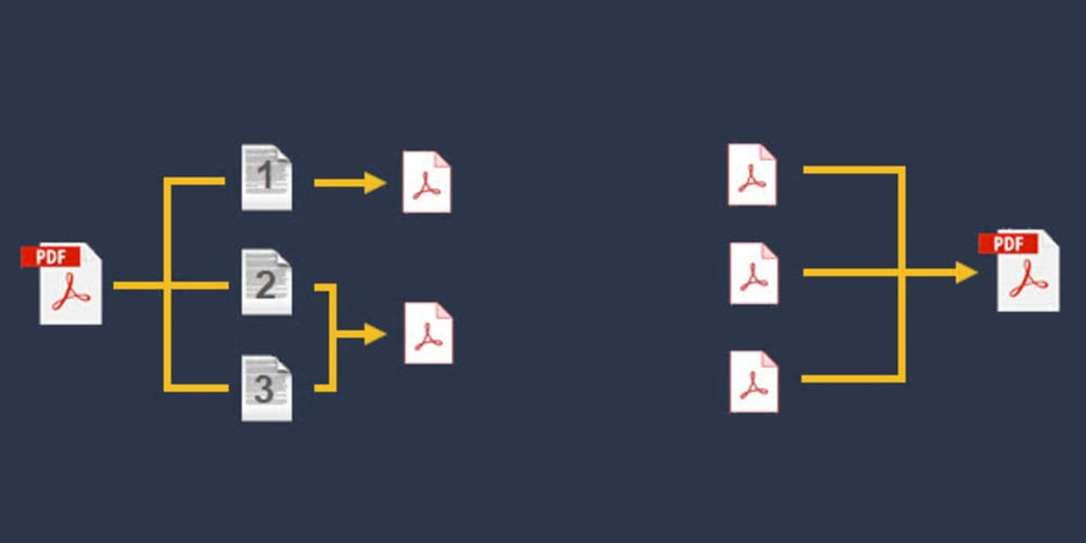 Split and Merge PDF Files in Java - DEV Community 👩 💻👨 💻