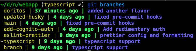 nicely formatted git branch list