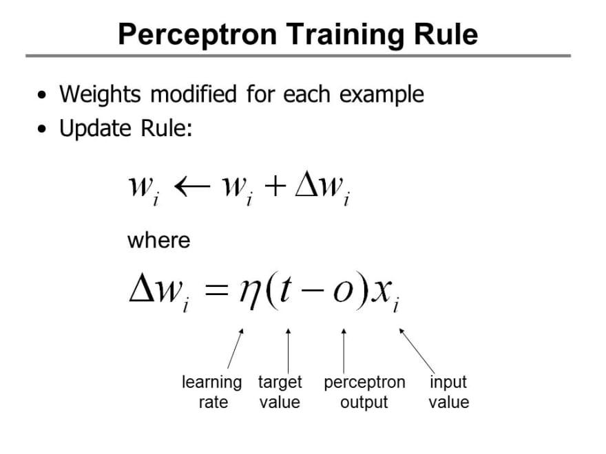 https://slideplayer.com/slide/5098348/16/images/13/Perceptron+Training+Rule.jpg
