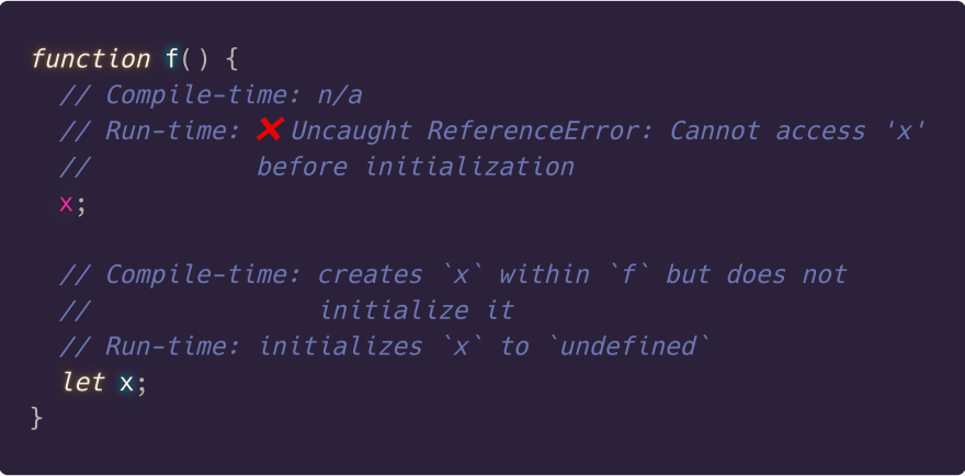 Reference to a variable in a function before its let binding is evaluated throws a run-time error
