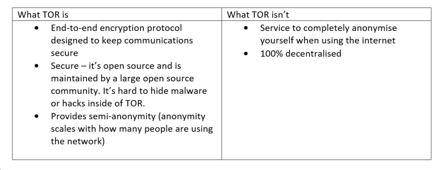 Table showing the good / bads of Tor. Nothing new here, it's copied directly from the last few paragraphs