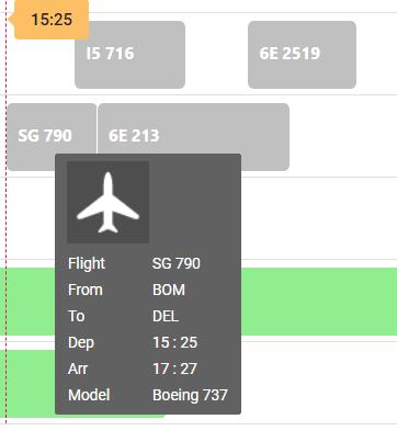 Customizing tooltip element in React Gantt Chart