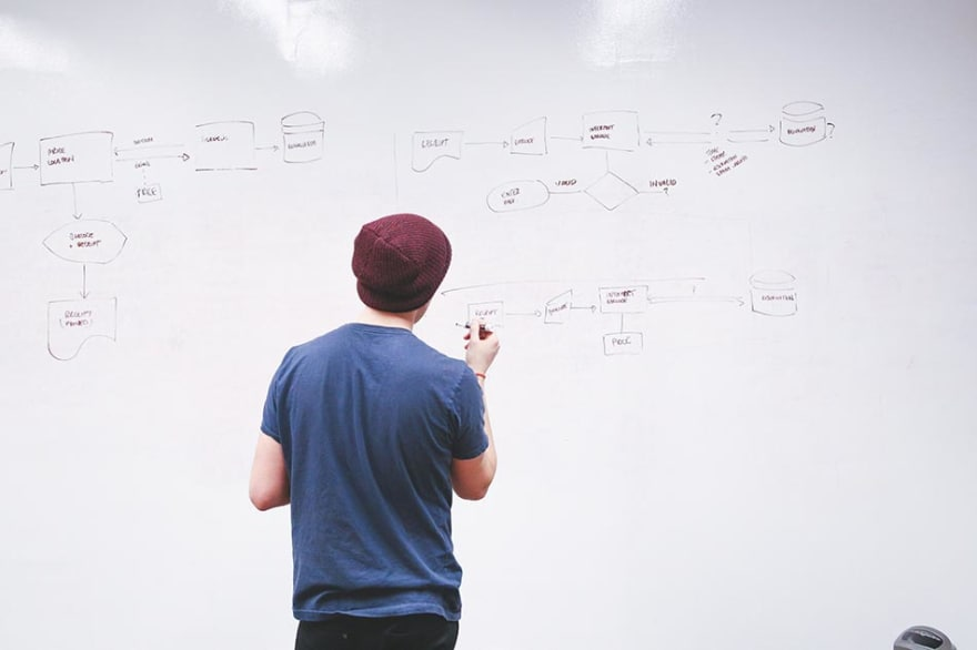 Web Development Company Whiteboard