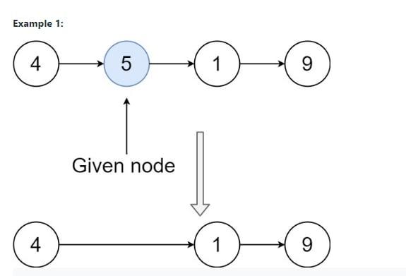 leetcode-Image