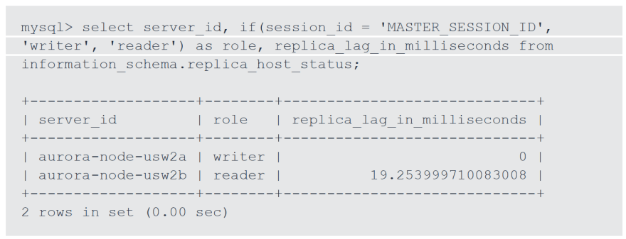 replica_host_status table