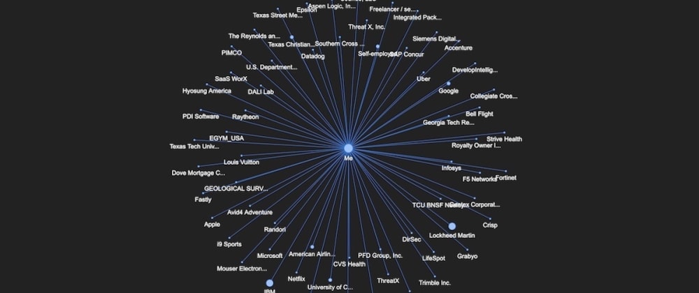 Cover image for Visualizing your LinkedIn Connections using Python