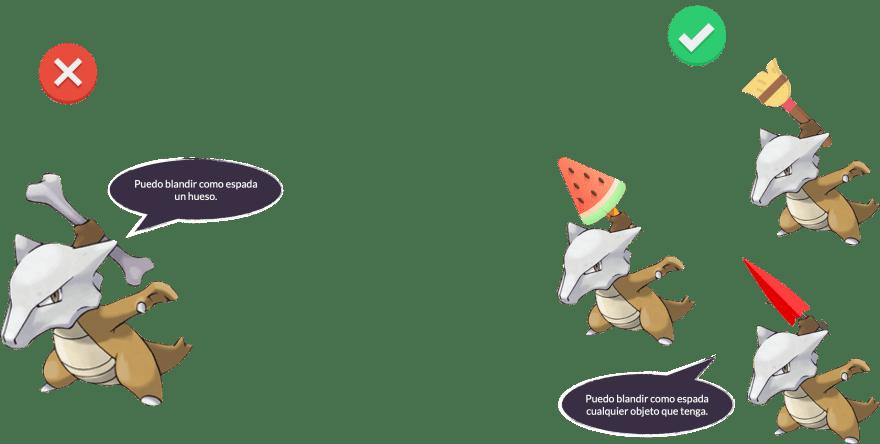 Fig., 17:Dependency Inversion Principle / Principio de Inversión de Dependencia