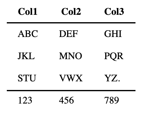 Table with lines between the first and second rows, and between the last and second to last rows