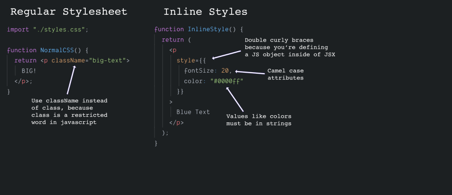 Style Components with CSS