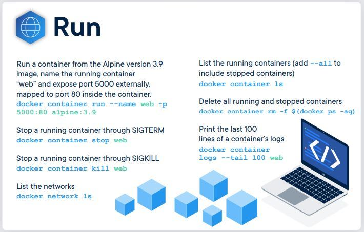Docker Run Commands