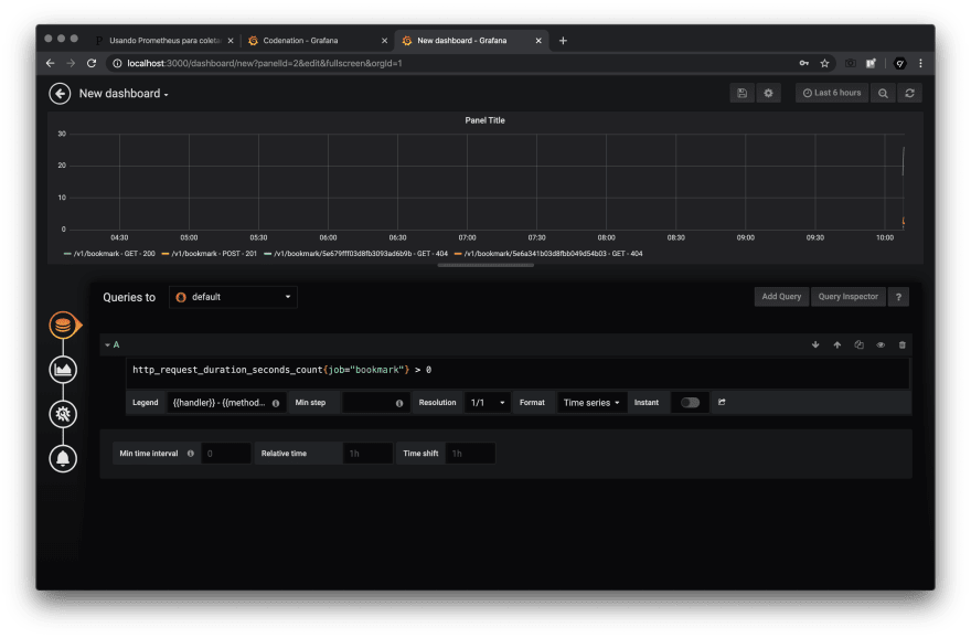 dashboard_dados