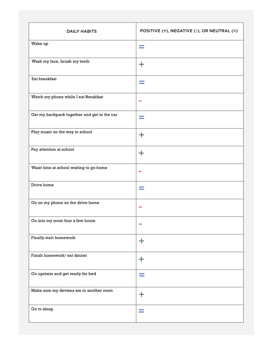 Habit ScoreCard