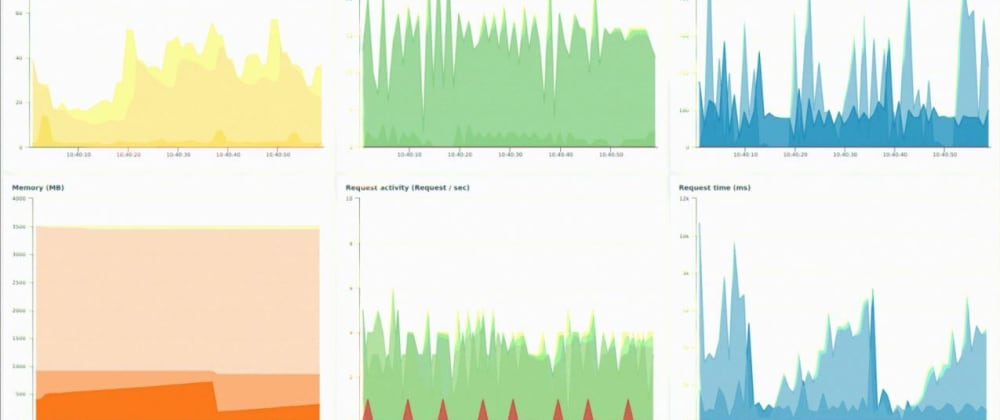 Cover image for Why Do I Need an Application Performance Monitor (APM) Tool?