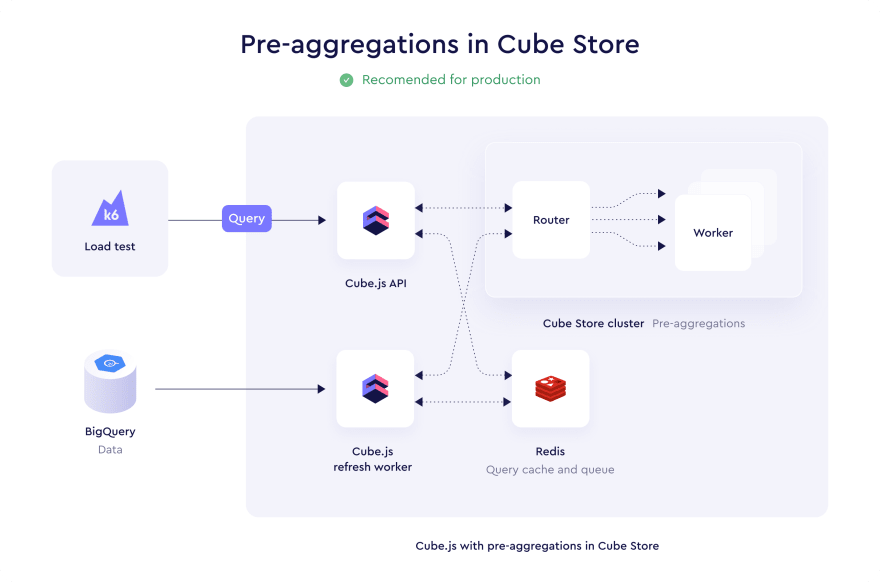 cube store-04-1-03.png