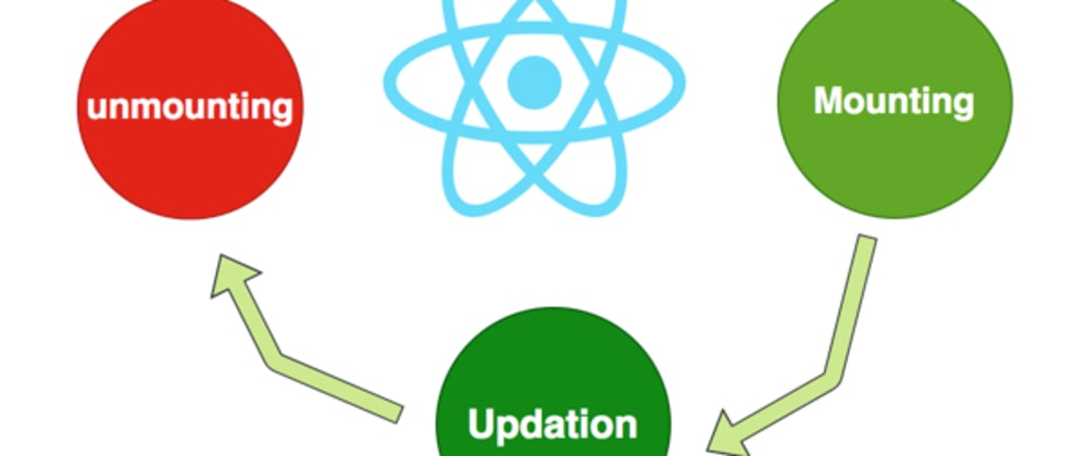 Cover image for Understand Life Cycle Methods in React.js