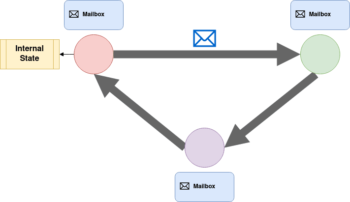 Untitled Diagram(5).png