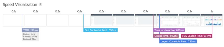 component-based-frames