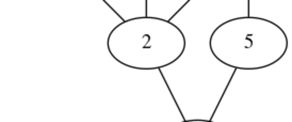 Cover image for Create Graphviz graphs in Clojure with dorothy