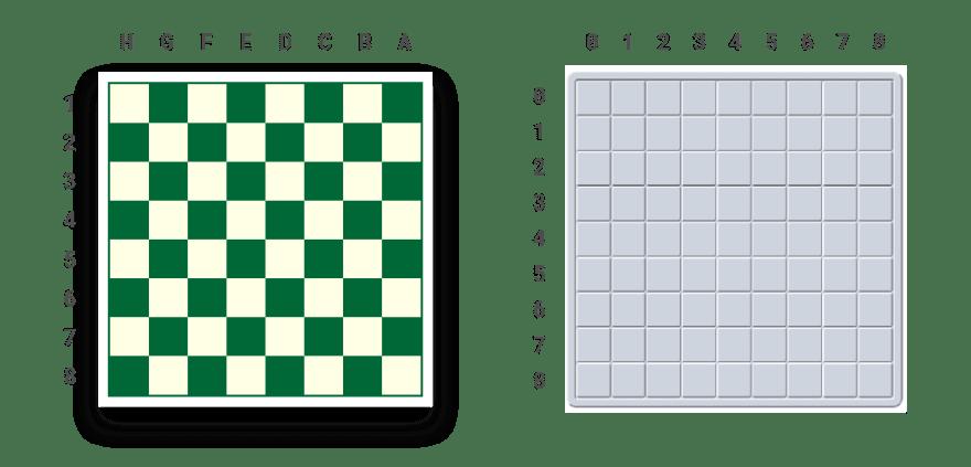 Tabuleiro de xadrez e de campo minado com seus eixos x e y