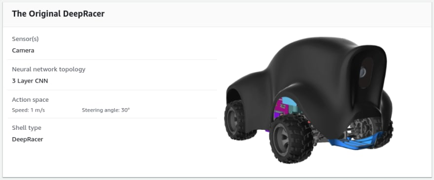 AWS DeepRacer default vehicle