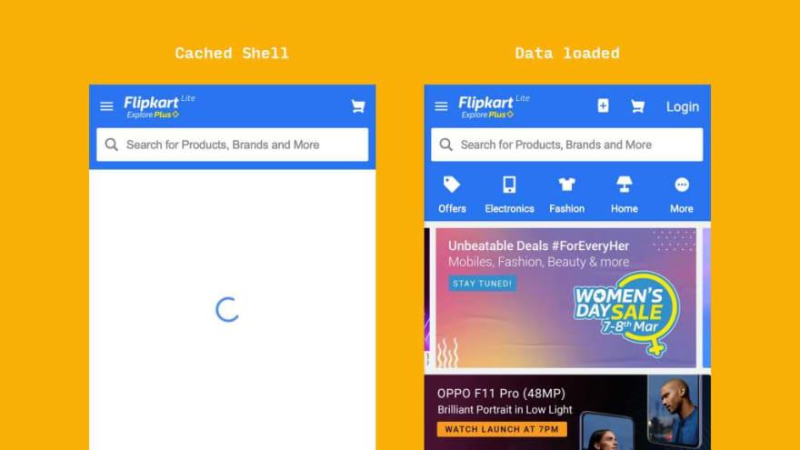 Screenshot of the app-shell model in use on Flipkart