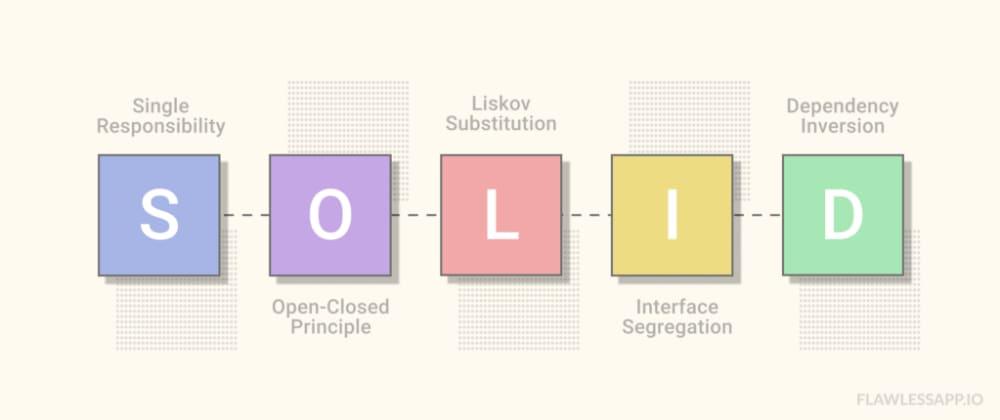 Cover image for Interface Segregation Principle