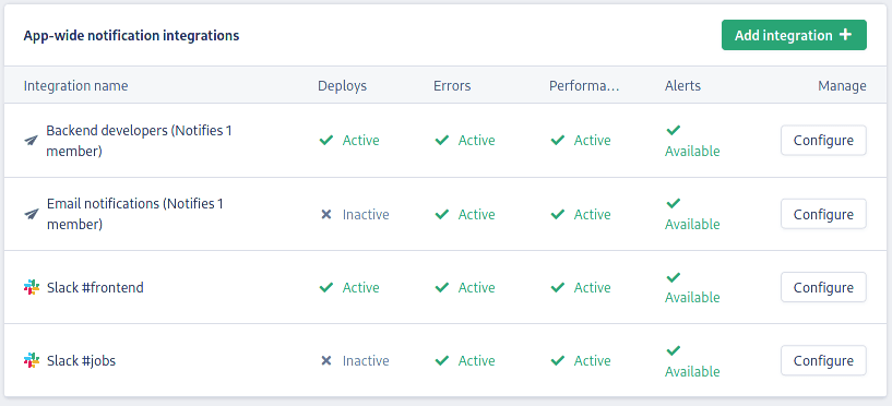 Notifiers for different parts of the application