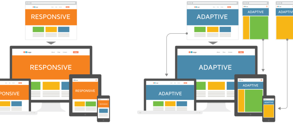 Cover image for Responsive vs Adaptive Designing - Which is BETTER...🤔?