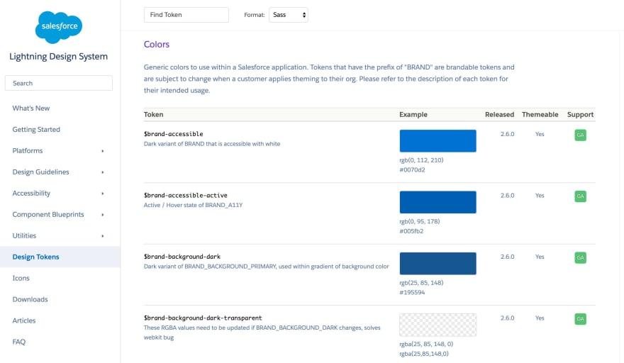 Lightning Design System's tokens built by Salesforce