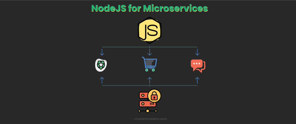 Cover image for Why NodeJS for Microservices?