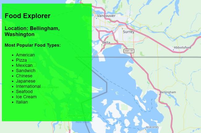 Food report for Bellingham, WA