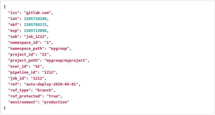 Gitlab CICD JWT token example